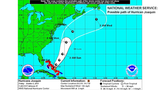 Path of Hurricane Joaquin, National Weather Service