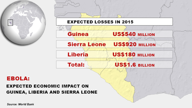 World Bank data: Economic Losses in Guinea, Sierra Leone and Liberia