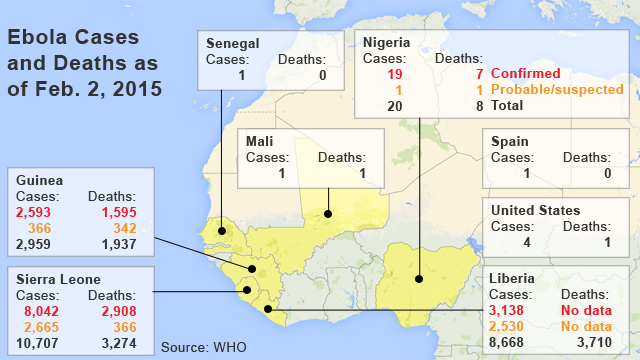 Ebola Cases and Deaths as of Feb. 2, 2015