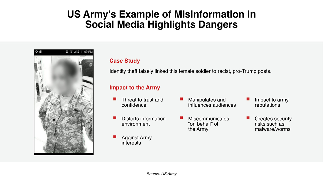 US Army's Example of Misinformation in Social Media Highlights Dangers
