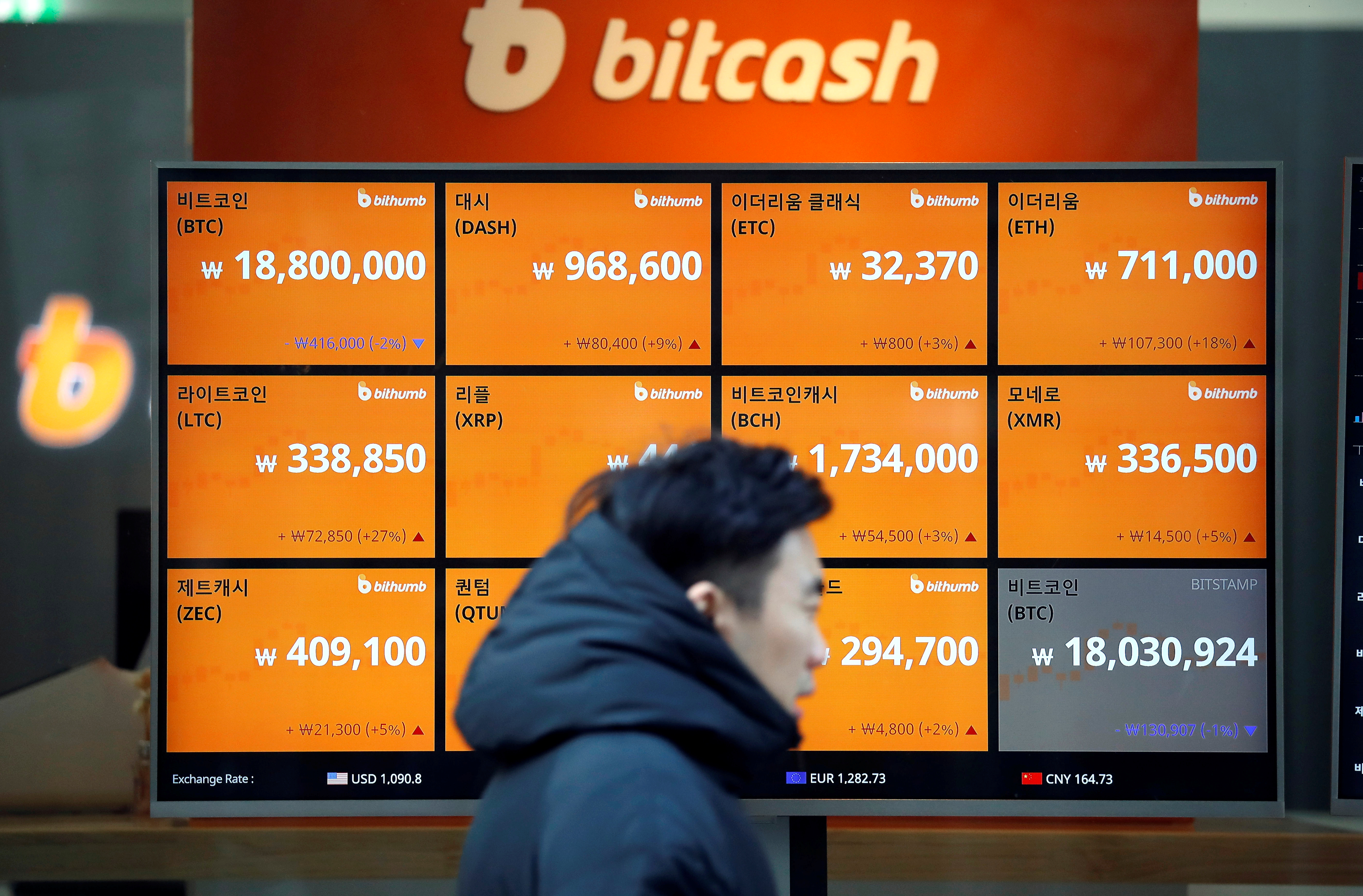 A man walks past an electric board showing exchange rates of various cryptocurrencies including Bitcoin (top-L) at a cryptocurrencies exchange in Seoul, South Korea, Dec. 13, 2017.