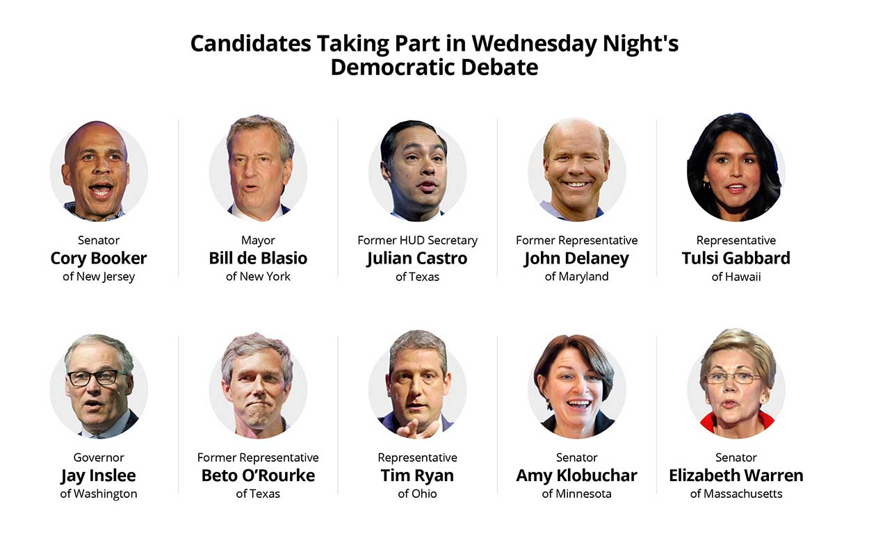 Democratic candidates taking part in Wednesday's debate, being held in Miami, June 26, 2019.