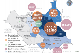 A map produced by UNOCHA showing the number of displaced in South Sudan and those who have fled to neighboring countries as of July 10, 2014.