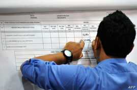 Votes for Indonesian presidential candidates Prabowo Subianto and Joko Widodo and their running mates are manually tabulated by the national commission for elections in Jakarta on July 16, 2014.