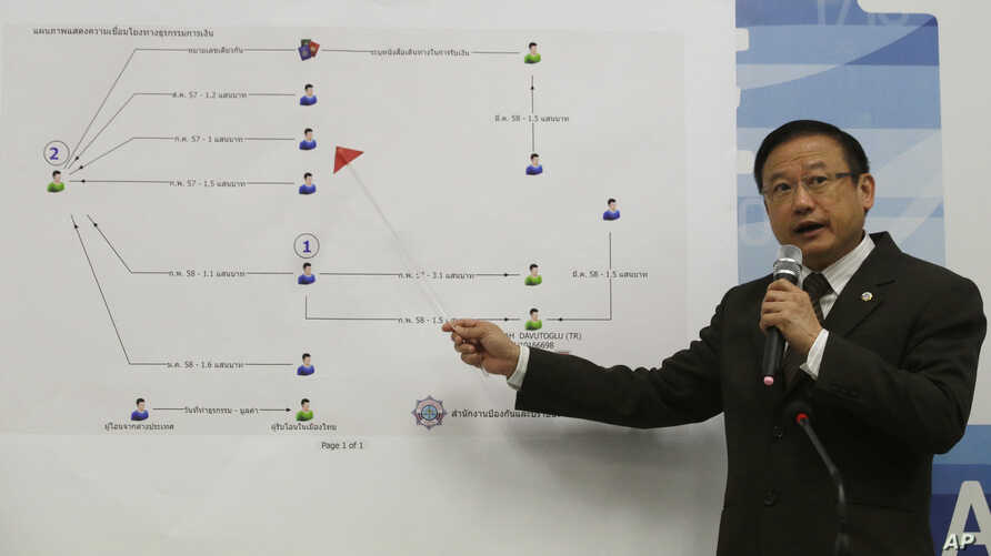 Thailand's Anti-Money Laundering Office Secretary-General Seehanart Prayoonrat speaks as he displays a chart of money flows of people suspected of links to the Aug. 17 bombing in Bangkok during a press conference in Bangkok, Sept. 11, 2015.