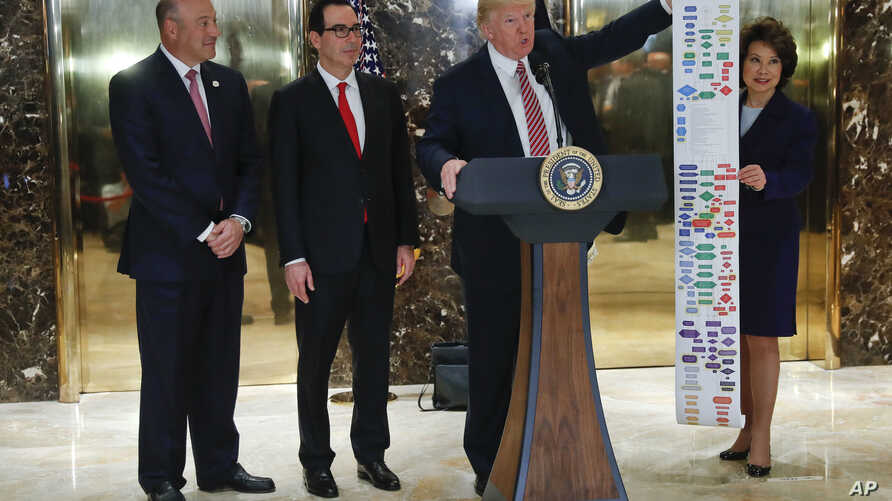 President Donald Trump holds up a flow-chart while speaking to the media in the lobby of Trump Tower, Aug. 15, 2017 in New York. With Trump, from left, National Economic Council Director Gary Cohn, Treasury Secretary Steven Mnuchin and Transportation