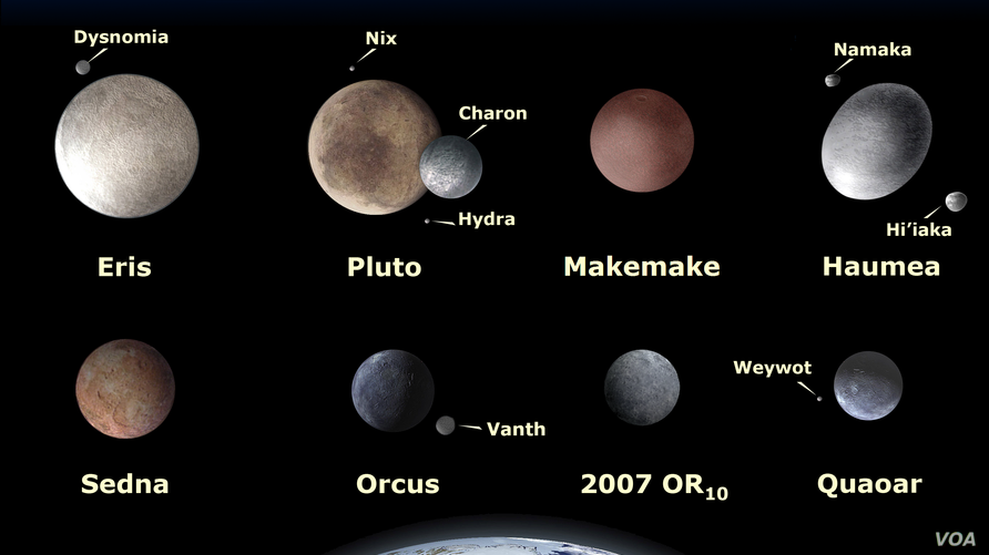 A collection of Trans-Neptunian Objects in the Solary System's outer reaches. Courtesy GSFC/NASA