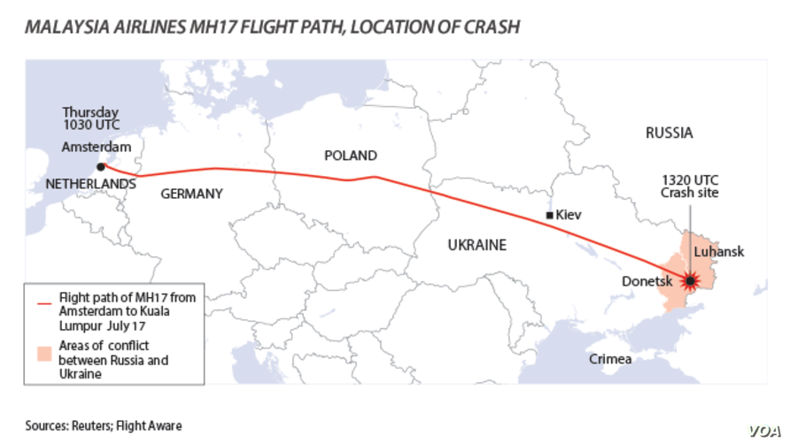 MH17 Flight path and crash site