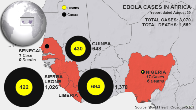Ebola outbreaks, deaths in West Africa, as of August 30, 2014