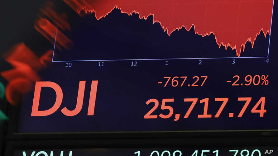 A screen above the floor of the New York Stock Exchange shows the closing number for the Dow Jones industrial average, Monday, Aug. 5, 2019.