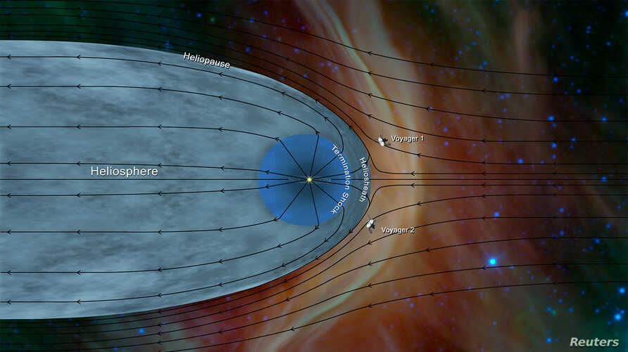 Data from the NASA spacecraft Voyager 2 has helped further characterize the structure of the heliosphere - the wind sock-shaped…