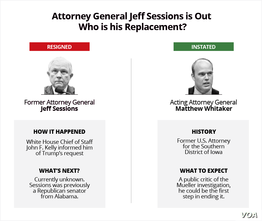 Graphic: Attorney General Jeff Sessions and his replacement