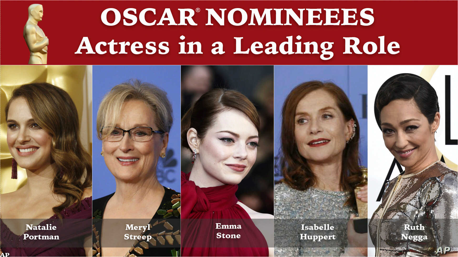 Nominees for Best Actress in a Leading Role