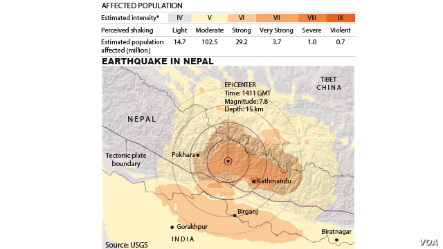 Earthquake in Nepal, map showing epicenter, April 27, 2015