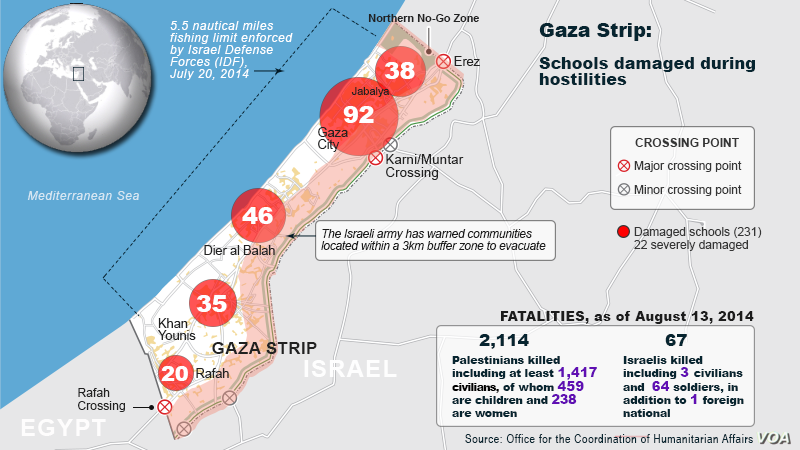 Gaza Conflict, death tolls, damaged schools, August 13, 2014