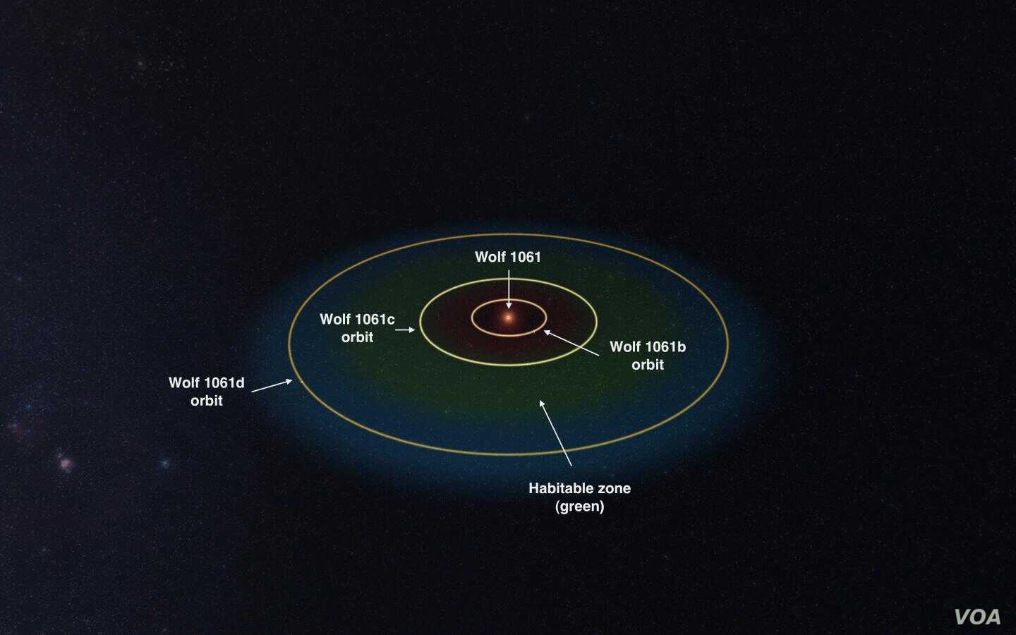 Potentially Earth-like Planet Found 14 Light Years Away