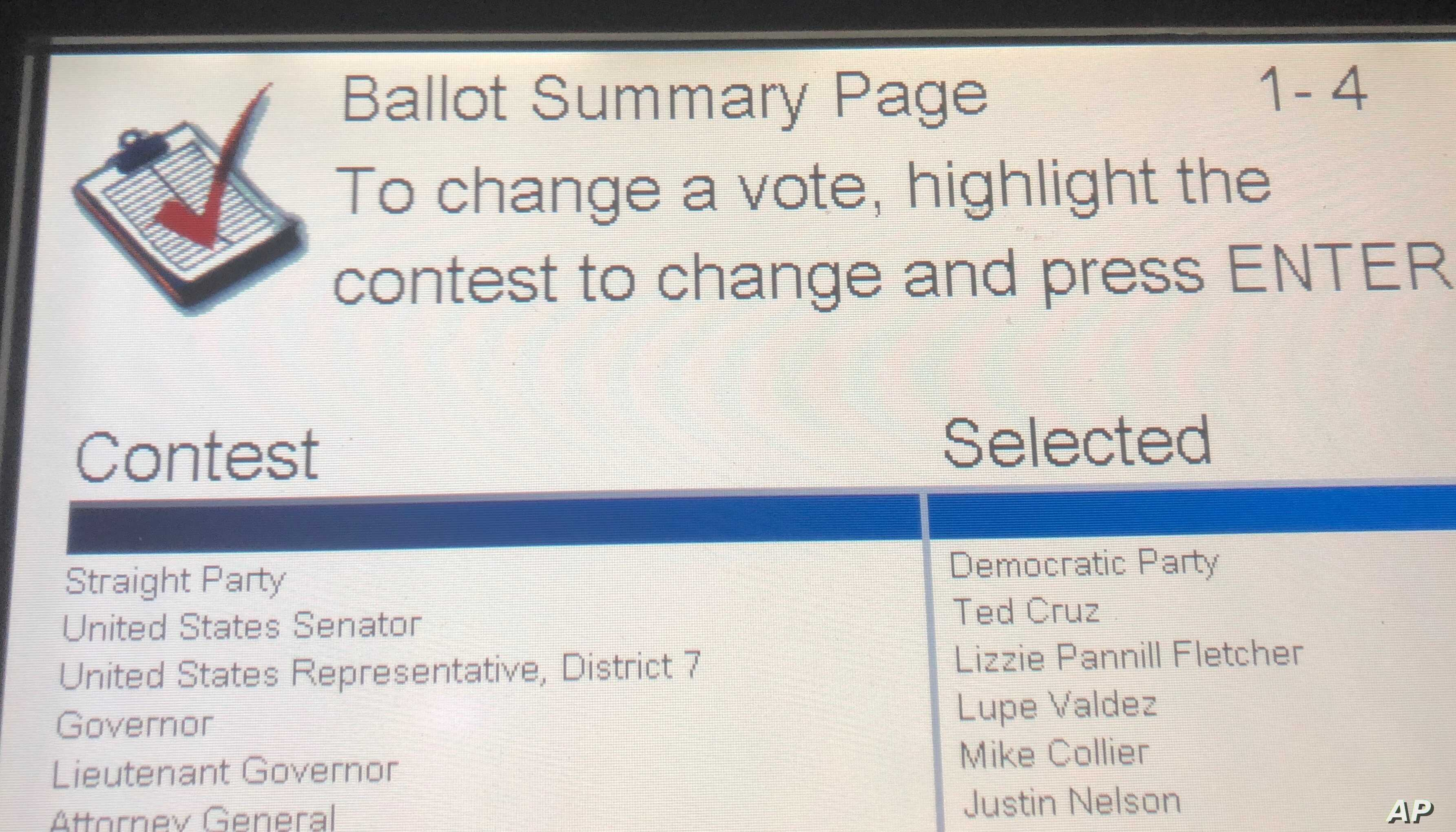 Summary of the ballot or the