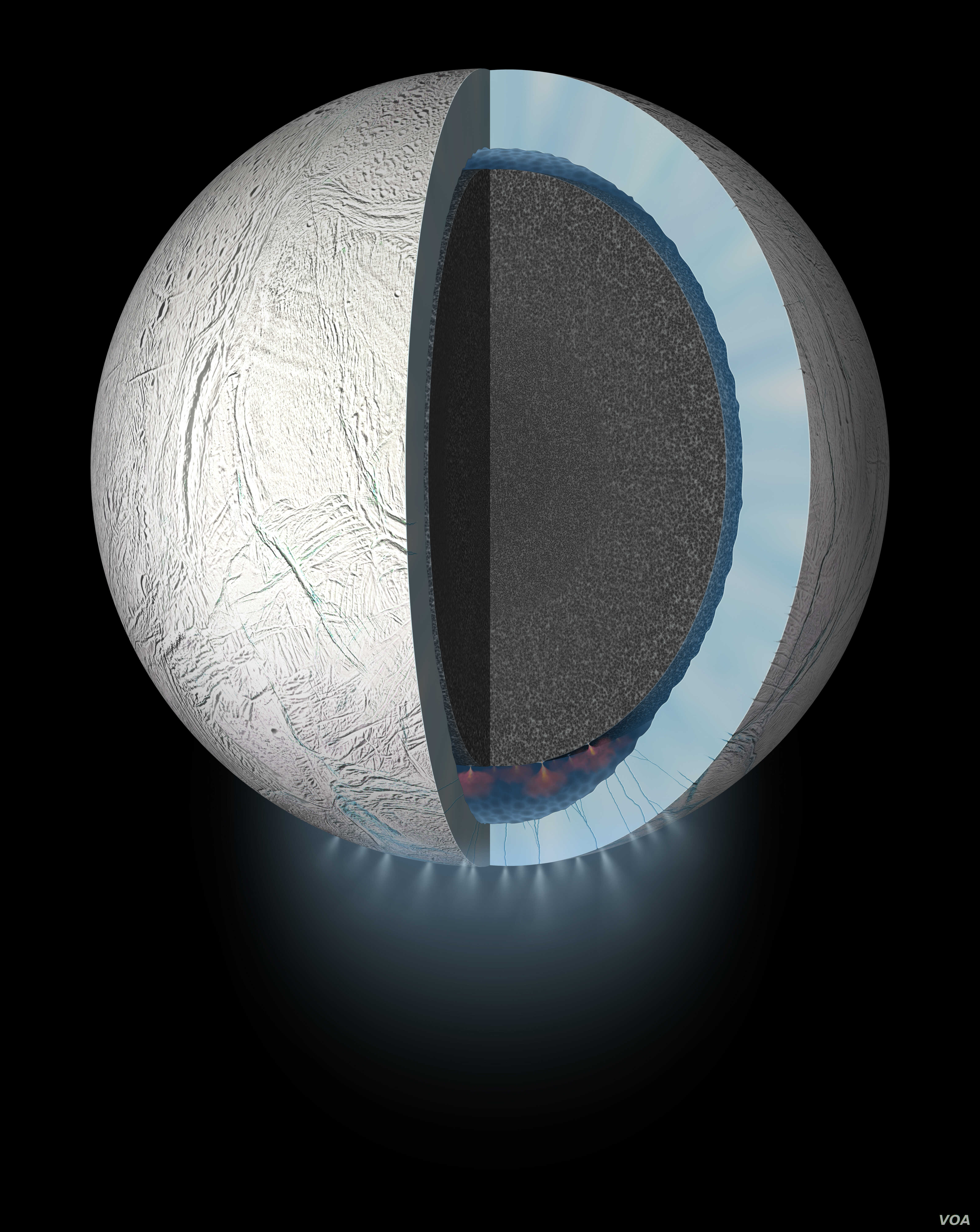 This artist's rendering showing a cutaway view into the interior of Saturn's moon Enceladus. NASA's Cassini spacecraft discovered the moon has a global ocean and likely hydrothermal activity. A plume of ice particles, water vapor and organic mo...