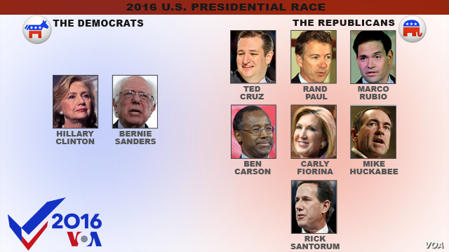 US presidential candidates, as of May 27, 2015
