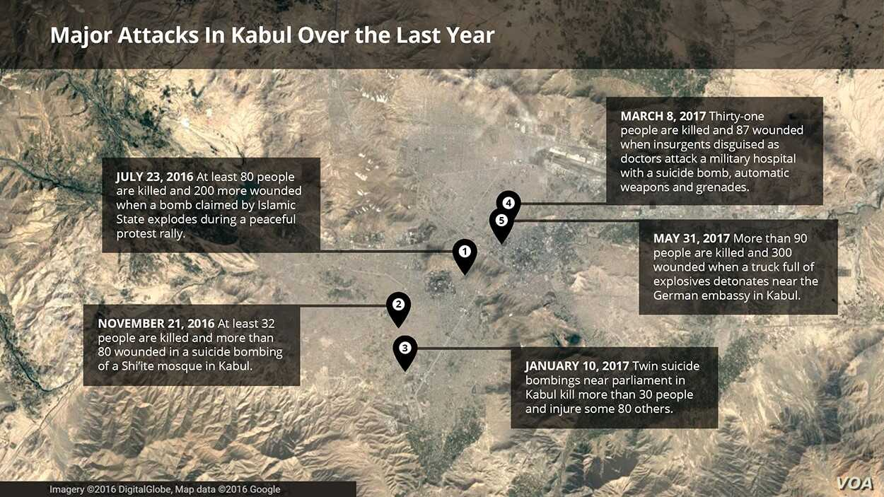 Major attacks in Kabul, Afghanistan, over the past year.