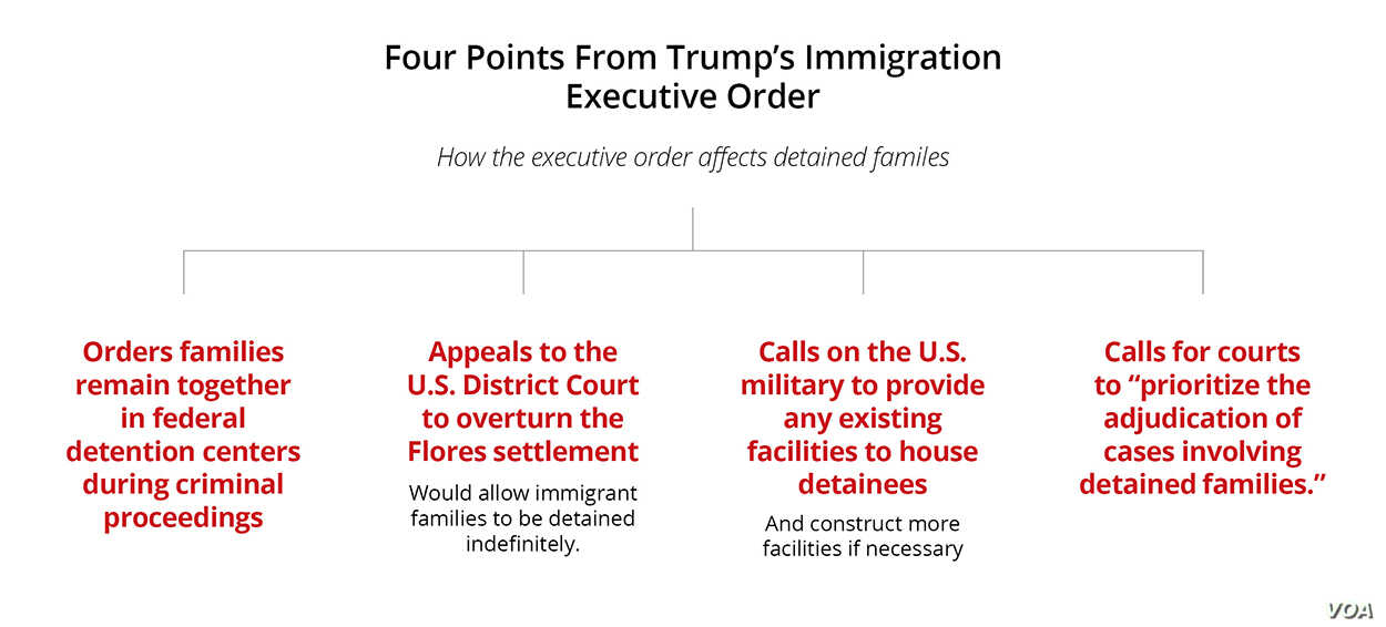 Four Points From Trump's Immigration Executive Order