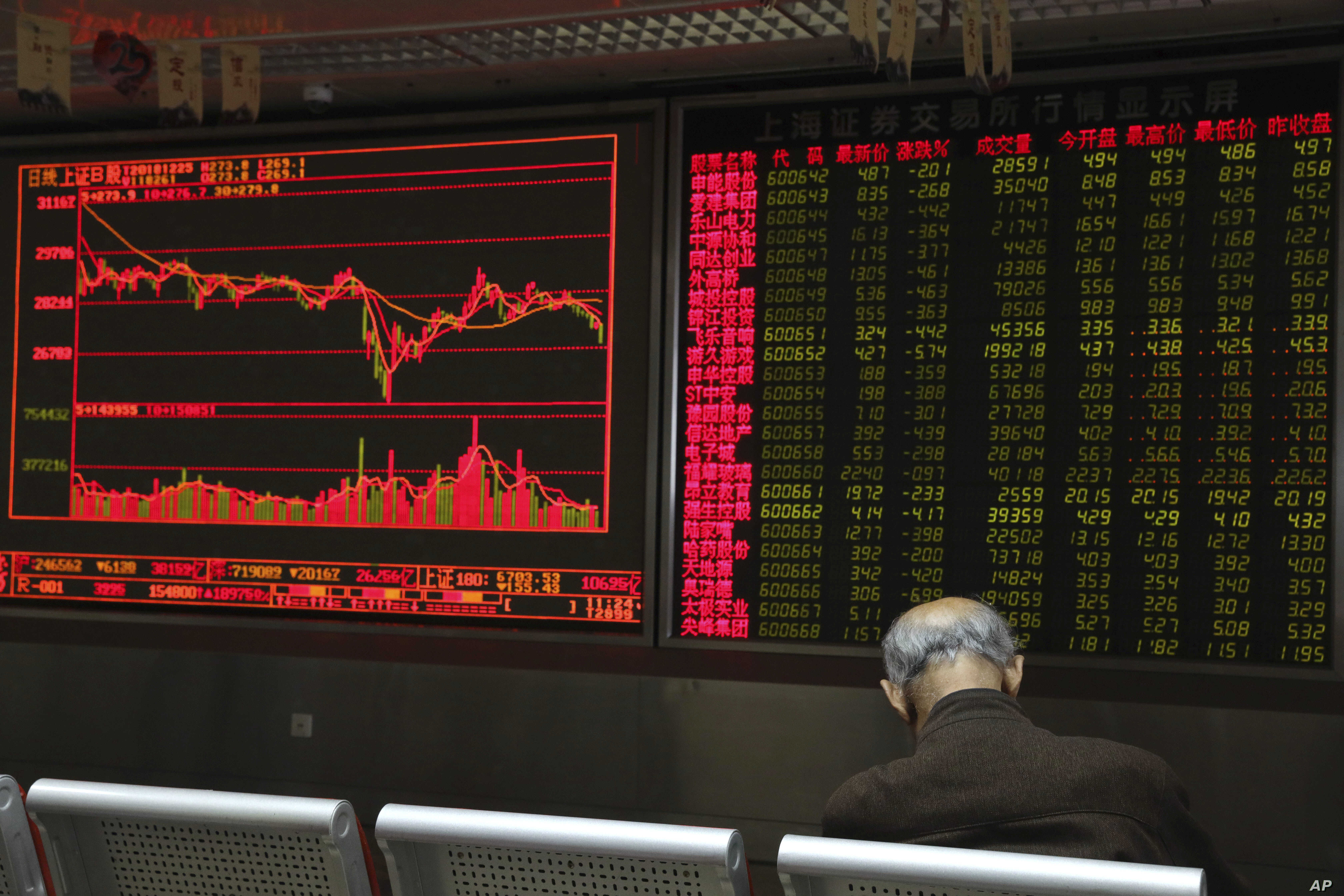 A Chinese man naps at a brokerage in Beijing, China, Dec. 25, 2018. Japanese stocks plunged Tuesday and other Asian markets declined following heavy Wall Street losses triggered by President Donald Trump's attack on the U.S. central bank.