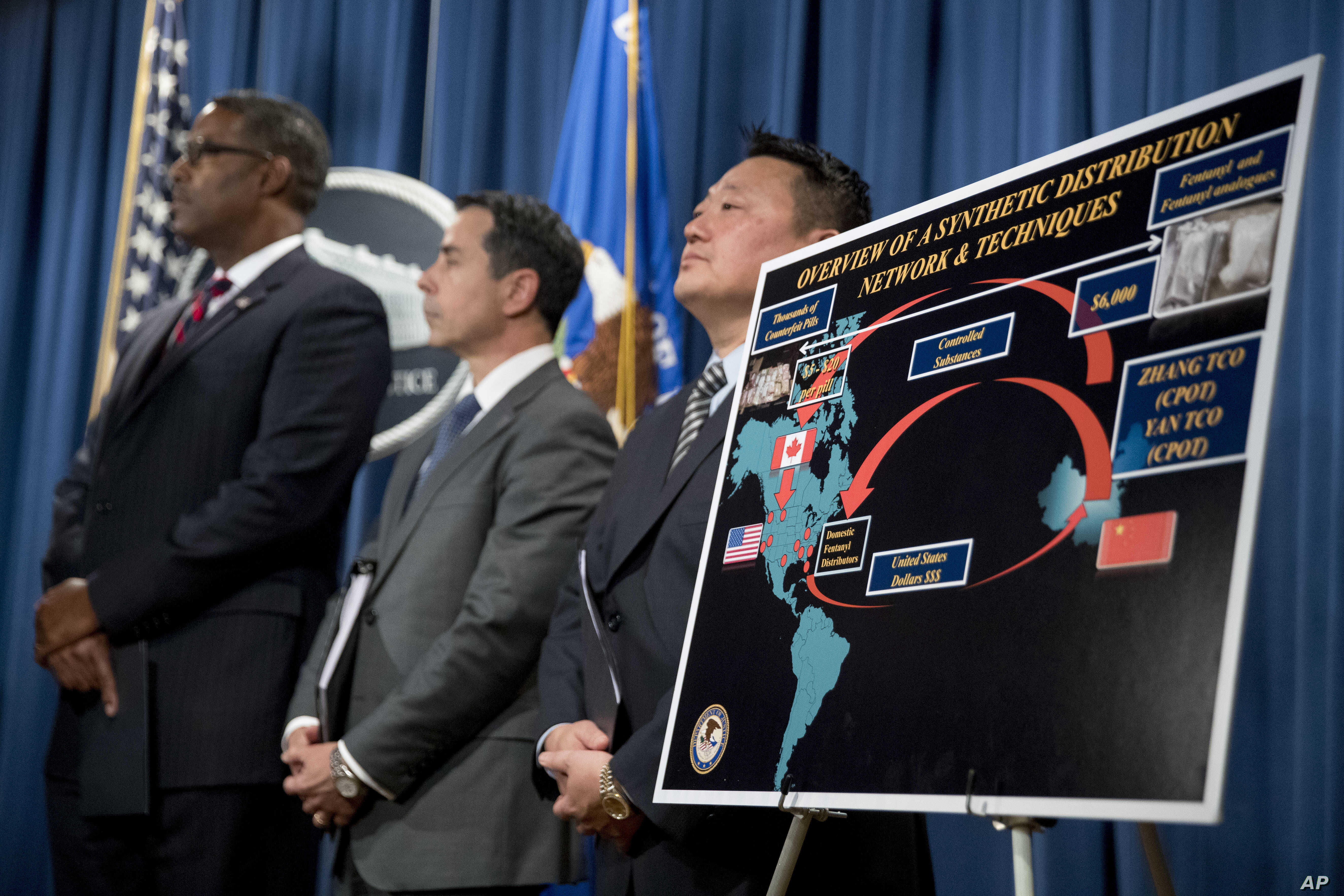 Law enforcement officials appear before a drug distribution poster during a news conference at the Justice Department in Washington, Oct. 17, 2017, to announce the indictments of two Chinese fentanyl trackers.