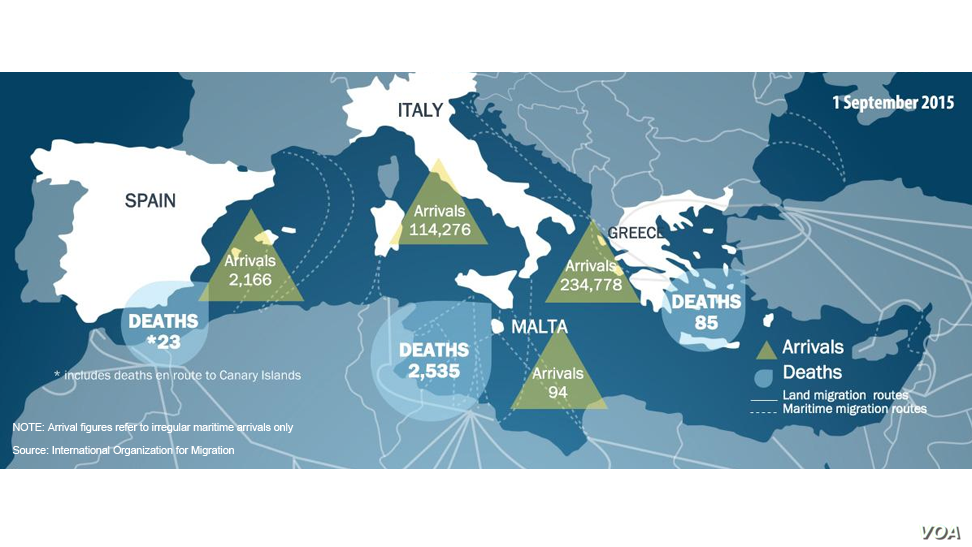 Year-to-date number of migrant arrivals, deaths at sea as of September 1, 2015
