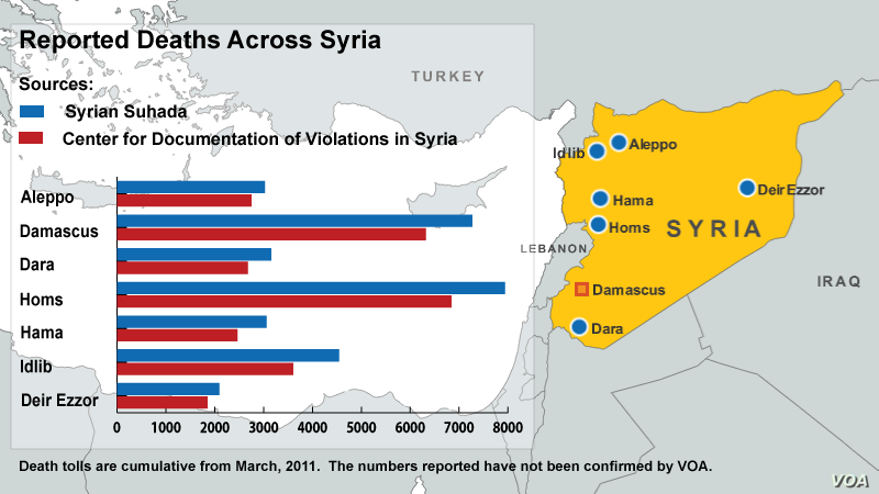 Deaths Across Syria, map dated  September 26, 2012