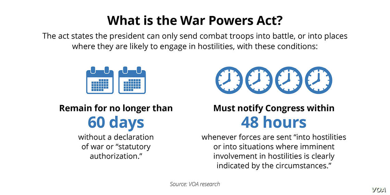Image result for war powers act""