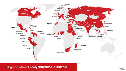 Origin Countries of Newly Naturalized US Citizens