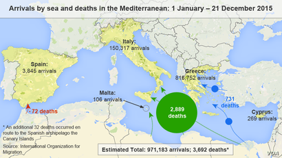 Arrivals by sea and deaths in the Mediterranean: 1 January – 21 December 2015