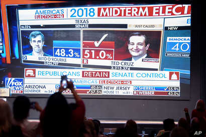 FILE - Fox News announces U.S. Sen. Ted Cruz, R-Texas, as the winner over challenger Rep. Beto O'Rourke, D-Texas, during the Dallas County Republican Party election night watch party, Nov. 6, 2018, at The Statler Hotel in Dallas, Texas.