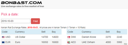 A screen shot of the Bonbast.com website that tracks Iran's unofficial exchange rates. It showed the Iranian currency at 14,700 tomans, or 147,000 rials, to the dollar, Oct. 3, 2018.