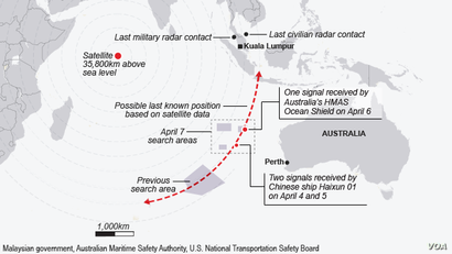 MH370 Extended Search 4-7-2014