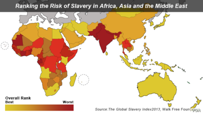 Ranking the risk of slavery