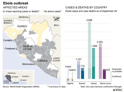 Ebola Outbreak: Cases and Deaths as of Sept. 28