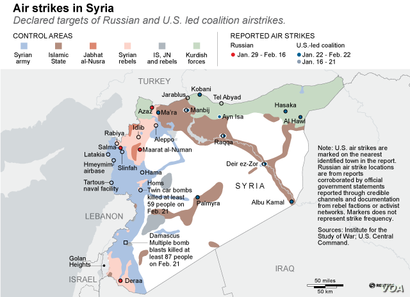 Airstrikes in Syria