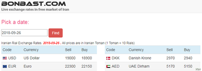 This is a screenshot of the Bonbast.com website that tracks Iran's unofficial exchange rates. It showed the Iranian currency at a record low of 19,000 tomans, or 190,000 rials, to the dollar on Sept. 26, 2018.
