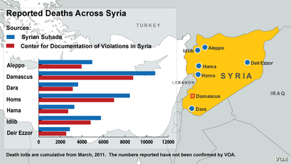 Syria, deaths from conflict, updated November 13, 2012