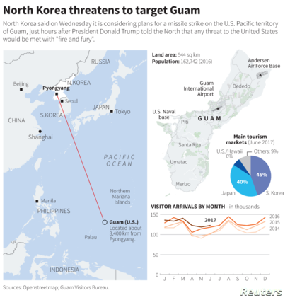 Locator map for Guam, with visitor arrivals in the past years.