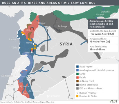 Russian Airstrikes and areas of military control