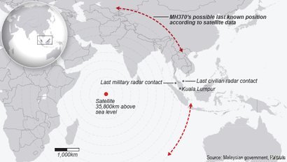 MH 370, Possible last known position