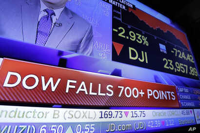 A television screen on the trading floor of the New York Stock Exchange shows the plunging numbers for the Dow Jones industrial average, March 22, 2018, as investors feared trade tensions will spike between the US and China.