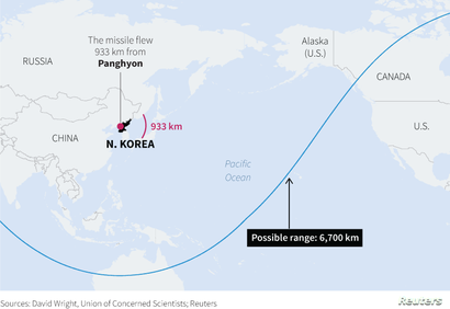 North Korea said Tuesday it successfully test-launched an intercontinental ballistic missile (ICBM), which flew 933 km reaching an altitude of 2,802 km. One independent analyst suggests the missile could potentially reach a maximum range of around 6,...