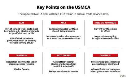 Key points on USMCA