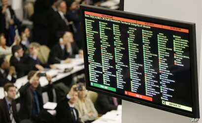 A digital display shows the results of a vote on a draft resolution upholding the territorial integrity of Ukraine at United Nations headquarters,  March 27, 2014.