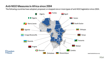 Anti-NGO Measures in Africa since 2004