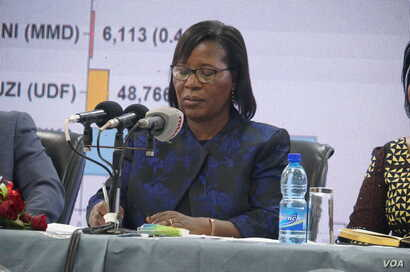 Malawi Electoral Commission Chairperson Jane Ansah said Saturday she could not announce presidential results because of a court injunction obtained by opposition candidate Lazarus Chakwera of the Malawi Congress Party.
