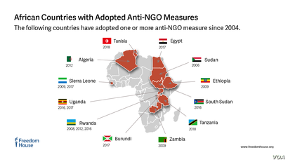 African Countries with Adopted Anti-NGO Measures
